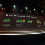 Amazon представила грузовик для перевозки данных между дата-центрами.