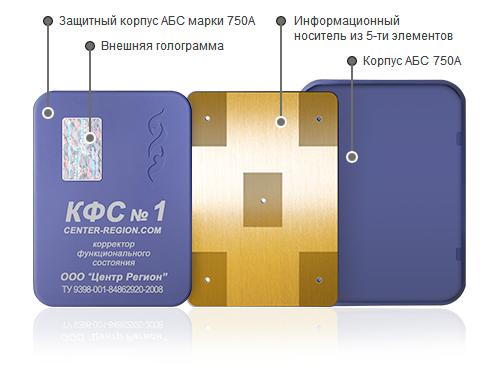 Прибор Кольцова, детали