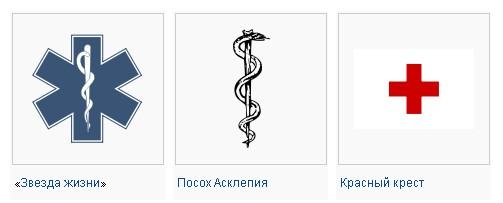 Символы медицины
