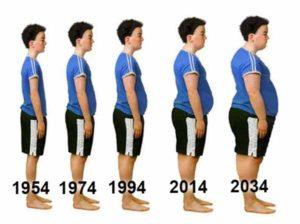 изменение веса подростка